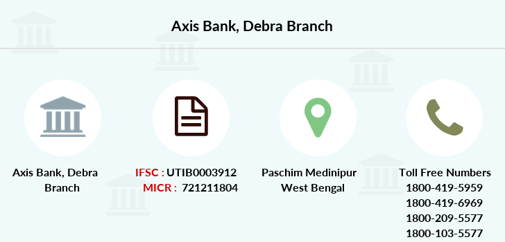 Axis-bank Debra branch