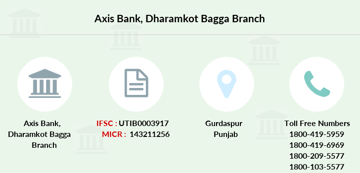 Axis-bank Dharamkot-bagga branch