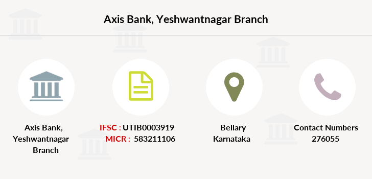 Axis-bank Yeshwantnagar branch