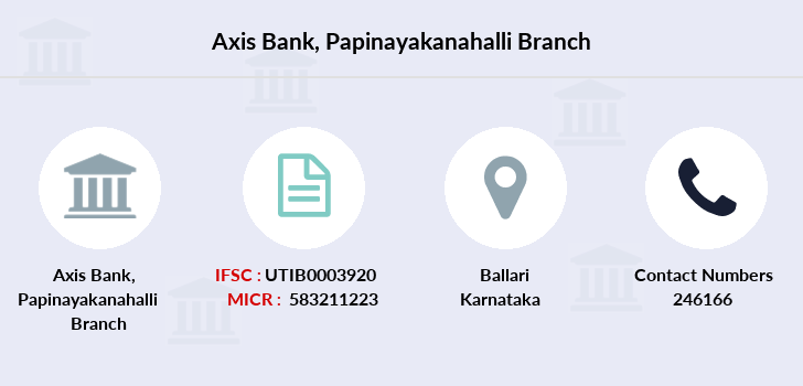 Axis-bank Papinayakanahalli branch