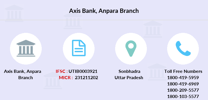 Axis-bank Anpara branch