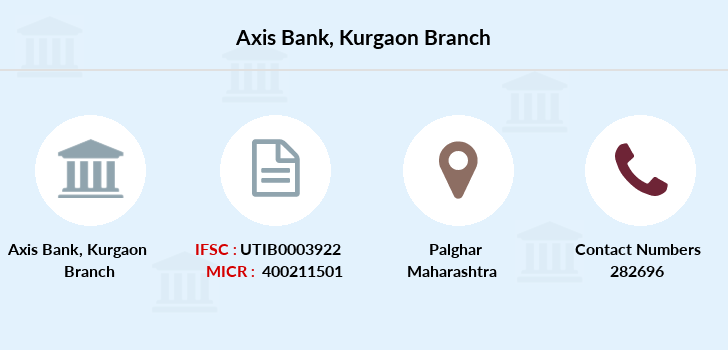 Axis-bank Kurgaon branch
