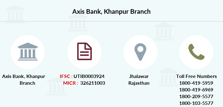 Axis-bank Khanpur branch
