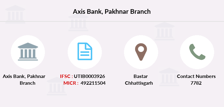 Axis-bank Pakhnar branch