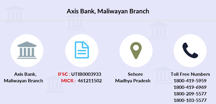 Axis-bank Maliwayan branch