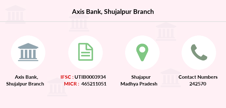 Axis-bank Shujalpur branch