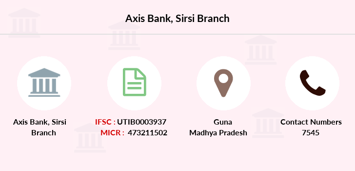 Axis-bank Sirsi branch