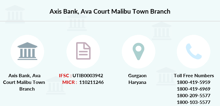 Axis-bank Ava-court-malibu-town branch
