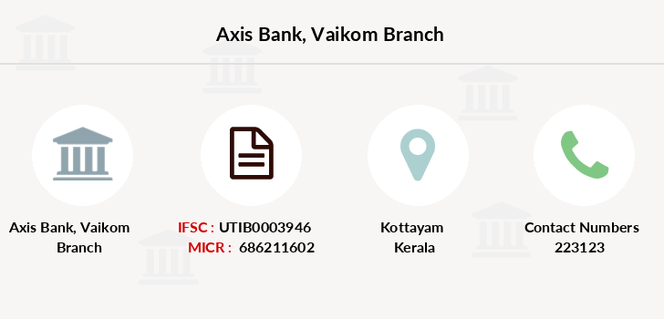Axis-bank Vaikom branch