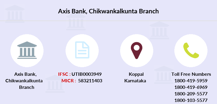 Axis-bank Chikwankalkunta branch