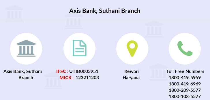 Axis-bank Suthani branch