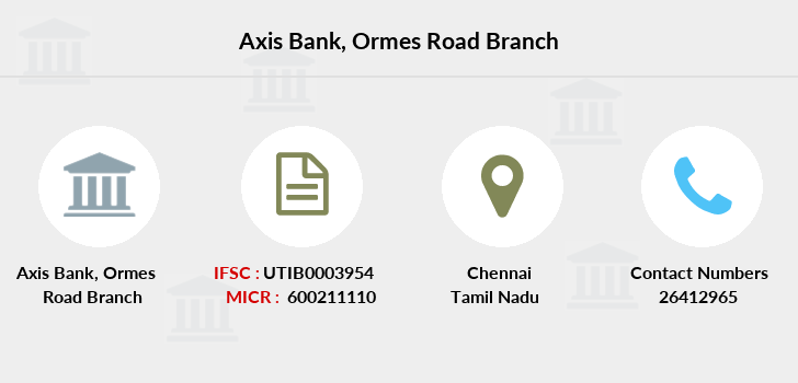 Axis-bank Ormes-road branch