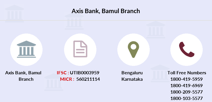 Axis-bank Bamul branch