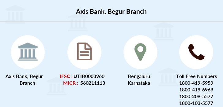 Axis-bank Begur branch