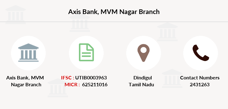 Axis-bank Mvm-nagar branch
