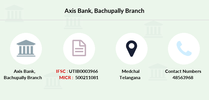 Axis-bank Bachupally branch