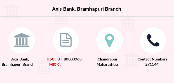 Axis-bank Bramhapuri branch