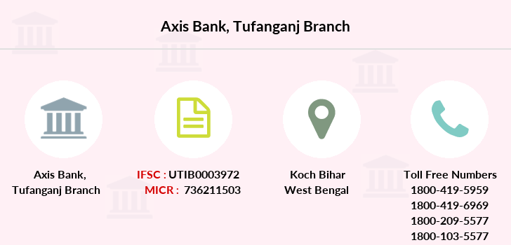 Axis-bank Tufanganj branch