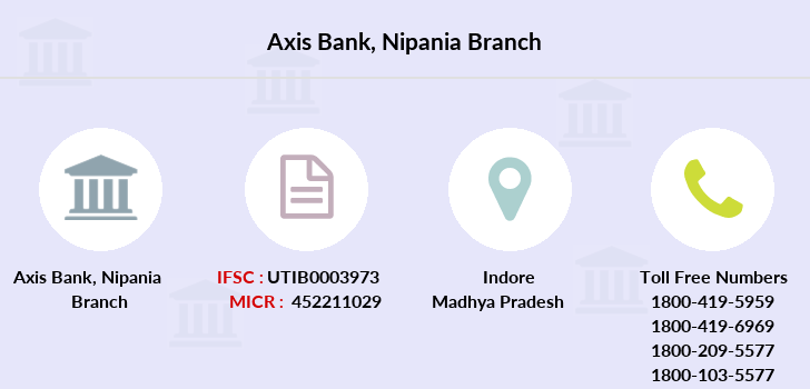 Axis-bank Nipania branch