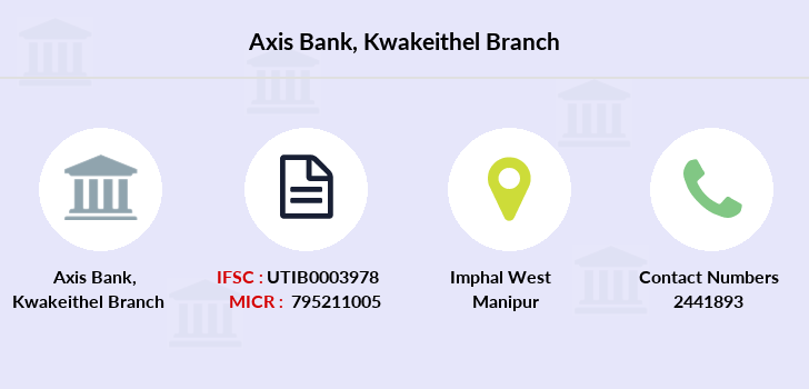 Axis-bank Kwakeithel branch