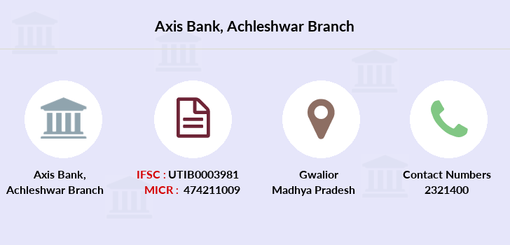 Axis-bank Achleshwar branch