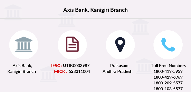Axis-bank Kanigiri branch