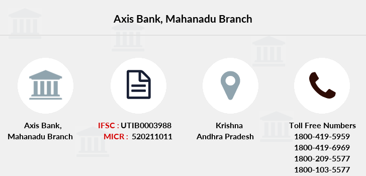 Axis-bank Mahanadu branch