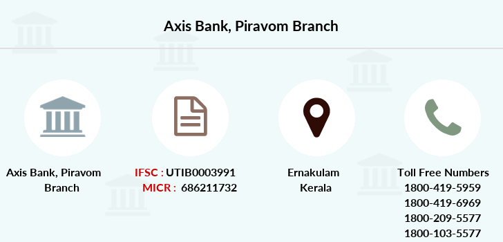 Axis-bank Piravom branch