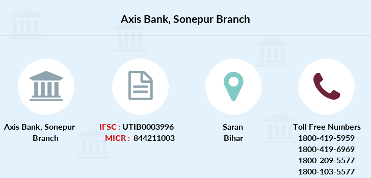 Axis-bank Sonepur branch