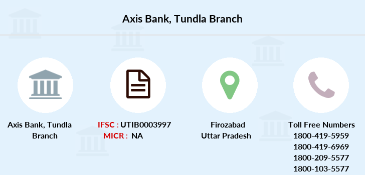 Axis-bank Tundla branch