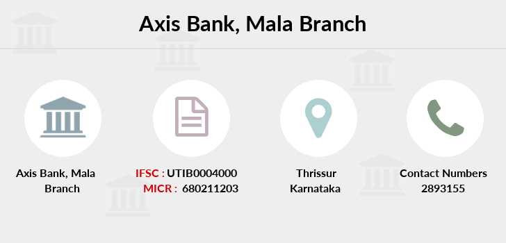 Axis-bank Mala branch