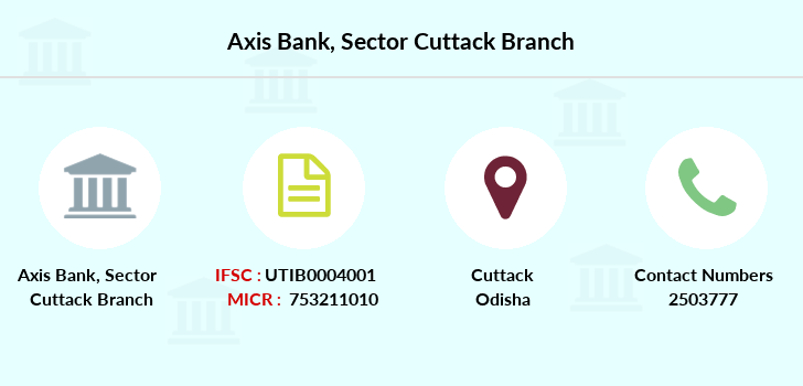Axis-bank Sector-cuttack branch
