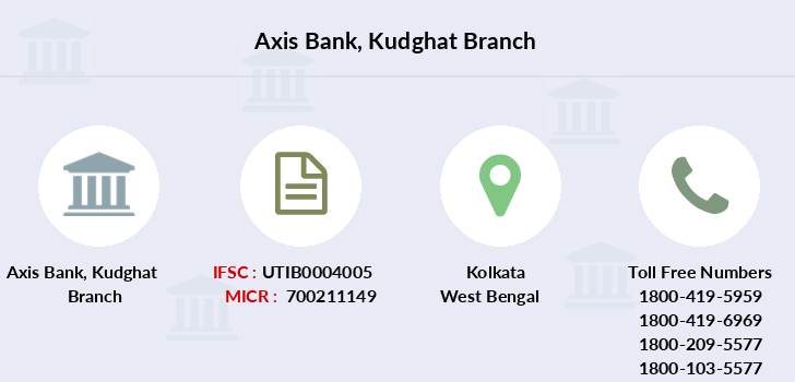 Axis-bank Kudghat branch
