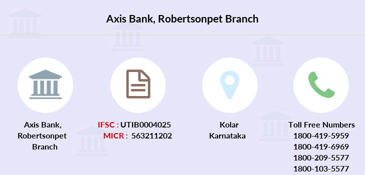 Axis-bank Robertsonpet branch