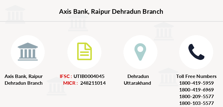 Axis-bank Raipur-dehradun branch