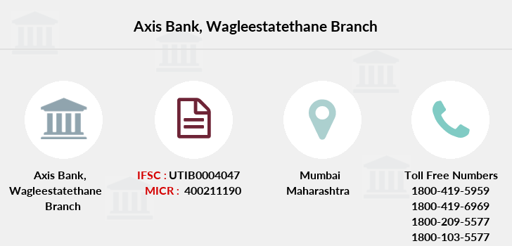 Axis-bank Wagleestatethane branch