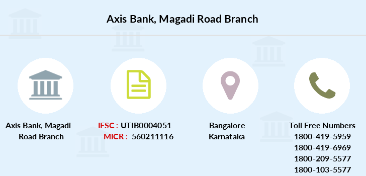 Axis-bank Magadi-road branch