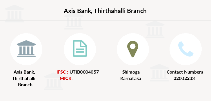 Axis-bank Thirthahalli branch