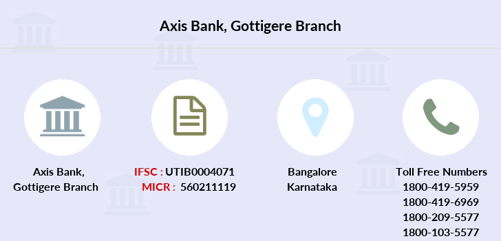 Axis-bank Gottigere branch
