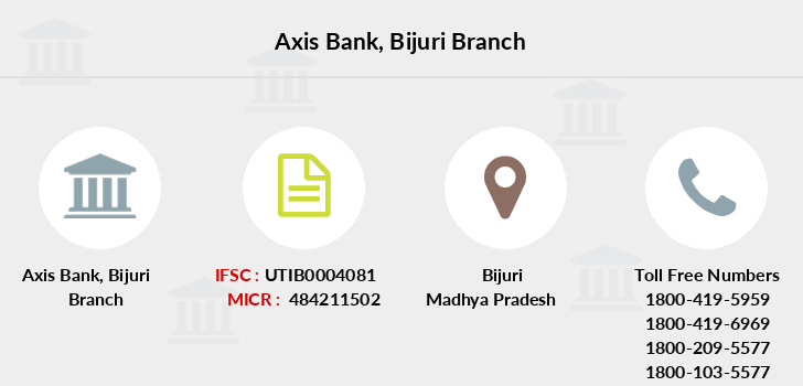 Axis-bank Bijuri branch