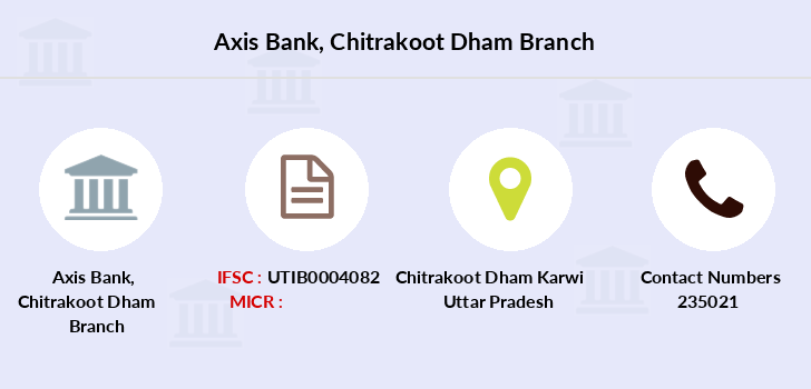 Axis-bank Chitrakoot-dham branch