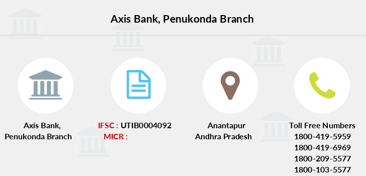 Axis-bank Penukonda branch