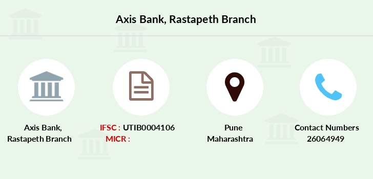 Axis-bank Rastapeth branch