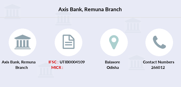 Axis-bank Remuna branch