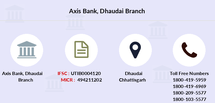 Axis-bank Dhaudai branch
