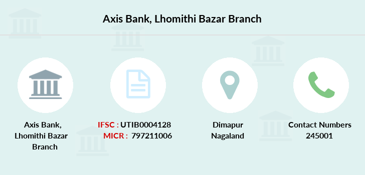 Axis-bank Lhomithi-bazar branch