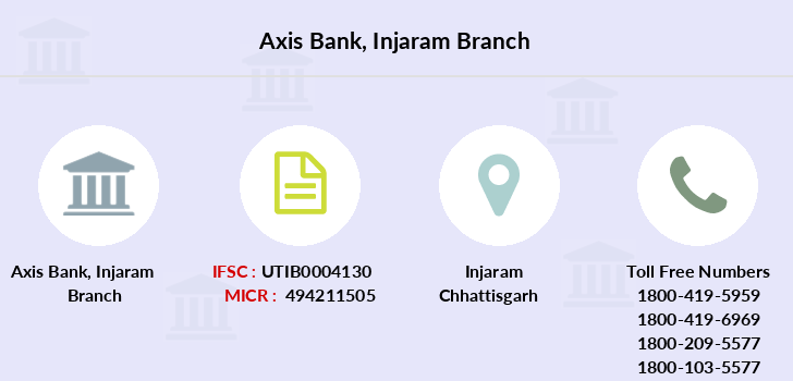 Axis-bank Injaram branch