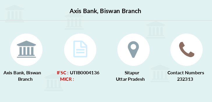 Axis-bank Biswan branch
