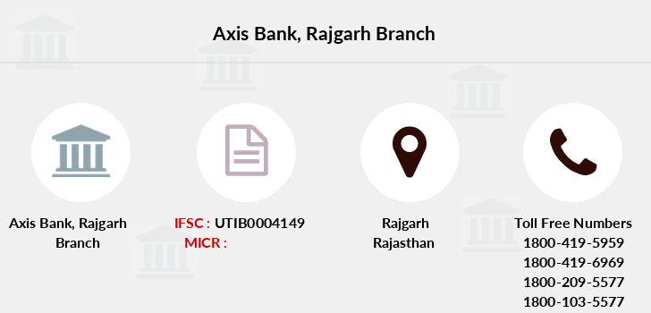 Axis-bank Rajgarh branch