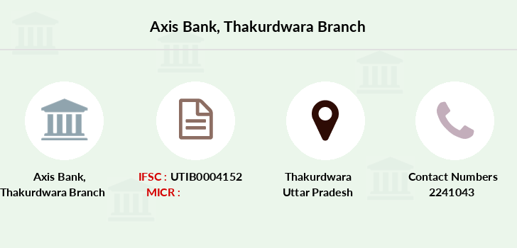 Axis-bank Thakurdwara branch